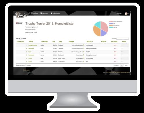 TrophyPort.de: Screenshot Admin Panel